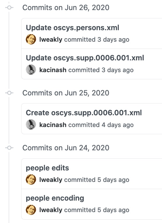 Screenshot of GitHub interface with several commits showing history of people working on project